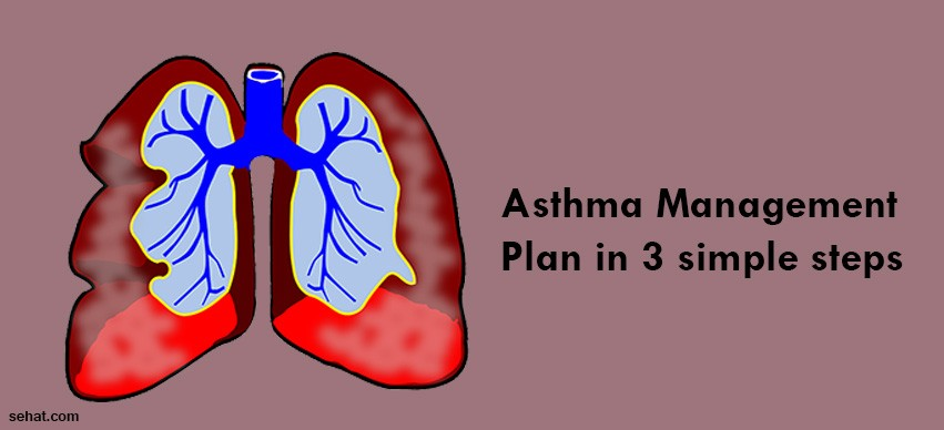 Asthma Management Plan in 3 simple steps