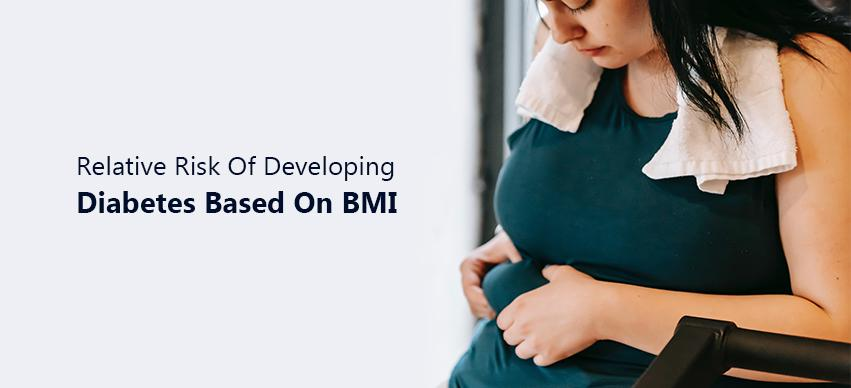 Relative Risk Of Developing Diabetes Based On Obesity Level (BMI)