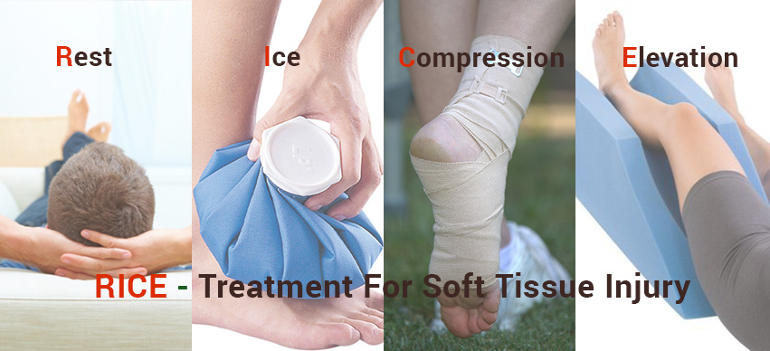 RICE - Treatment for Soft Tissue Injury