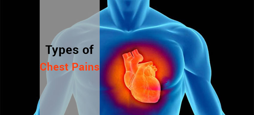 Types of Chest Pains