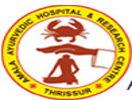 Amala Institute of Medical Sciences Thrissur